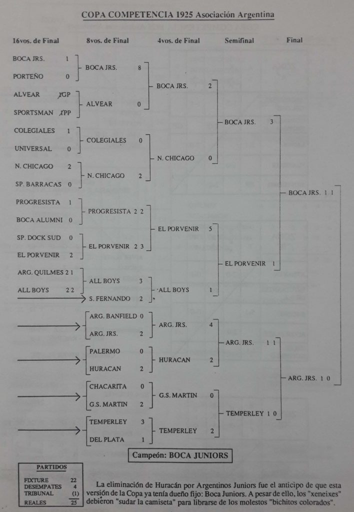 1925-copa-competencia-tabla